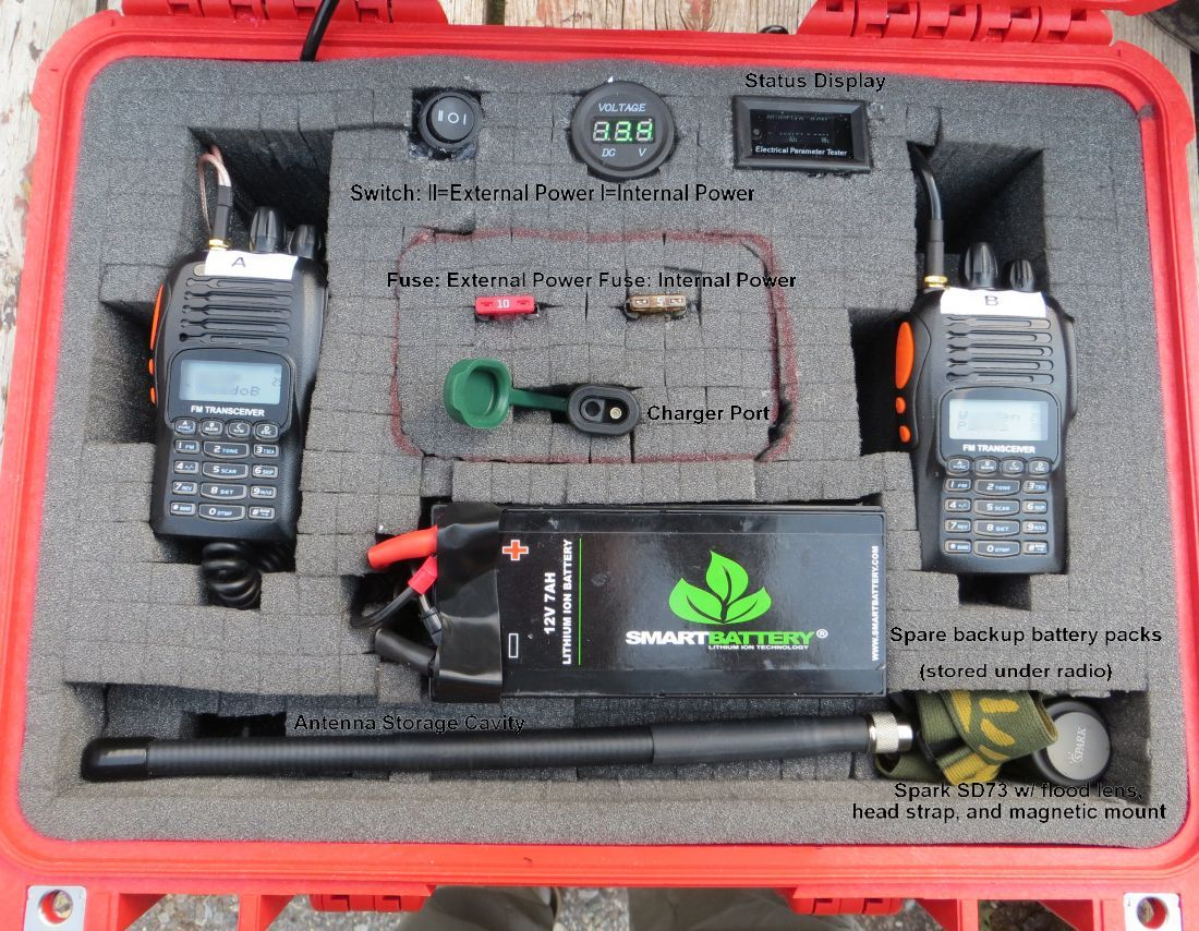 Portable Repeater Systems